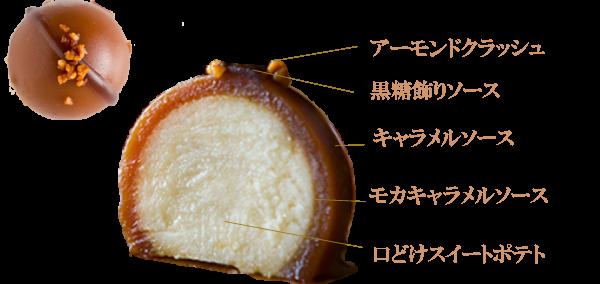 カラー芋ボンボン 王者のキャラメル 断面